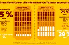 Keventämällä sääntelyä ja laskemalla veroja toisimme lisää työpaikkoja Suomeen